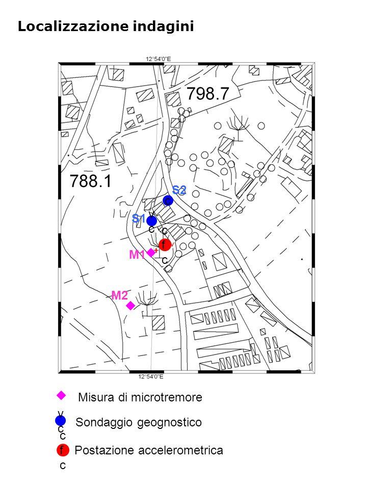 Caratterizzazione geotecnica e geofisica Sondaggio S1 Distante dalla stazione CESV circa 40 m Daadescrizione 01Terreno di riporto Limi sabbiosi con ghiaie sparse 119Depositi fluvio-lacustri Limi argillosi bruno rossastri con inclusi calcarei millimetrici sparsi, concrezioni carbonatiche e spalmature sabbiose ocracee.