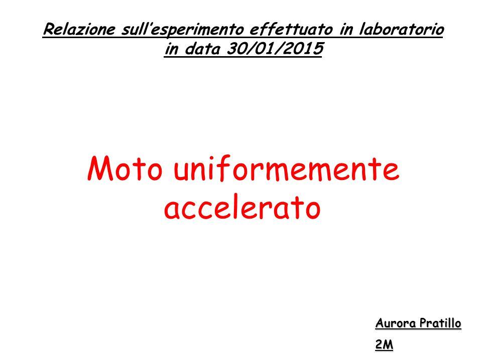 Relazione sull'esperimento effettuato in laboratorio in data 30/01/2015 Moto uniformemente accelerato Aurora Pratillo 2M