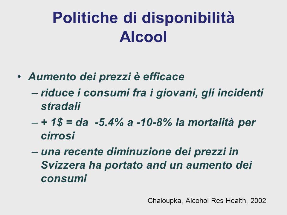 Politiche di disponibilità Alcool Aumento dei prezzi è efficace –riduce i consumi fra i giovani, gli incidenti stradali –+ 1$ = da -5.4% a -10-8% la mortalità per cirrosi –una recente diminuzione dei prezzi in Svizzera ha portato and un aumento dei consumi Chaloupka, Alcohol Res Health, 2002