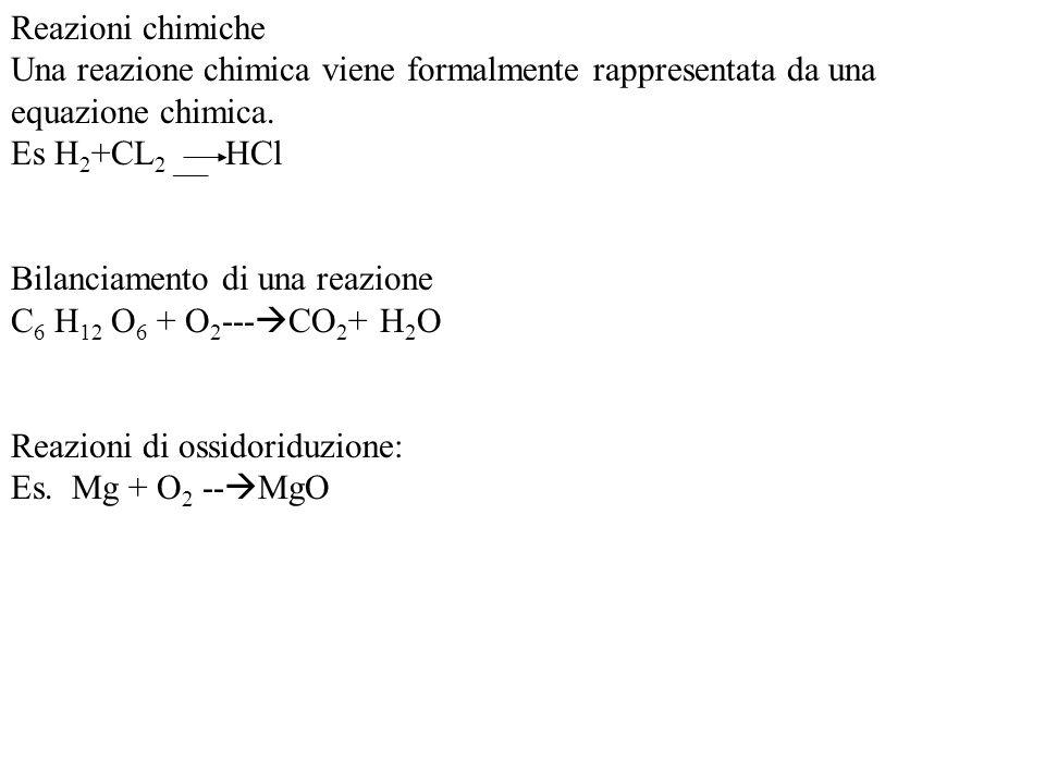 Reazioni chimiche Una reazione chimica viene formalmente rappresentata da una equazione chimica. Es H 2 +CL 2 ___ HCl Bilanciamento di una reazione C
