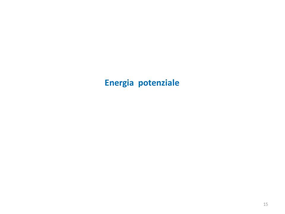 Energia potenziale 15