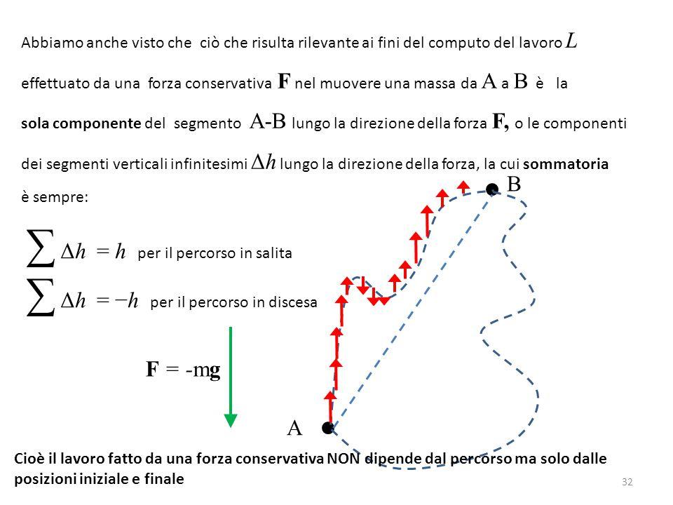 A B Abbiamo anche visto che ciò che risulta rilevante ai fini del computo del lavoro L effettuato da una forza conservativa F nel muovere una massa da A a B è la sola componente del segmento A-B lungo la direzione della forza F, o le componenti dei segmenti verticali infinitesimi Δh lungo la direzione della forza, la cui sommatoria è sempre: F = -mg ∑ Δh = h per il percorso in salita ∑ Δh = −h per il percorso in discesa 32 Cioè il lavoro fatto da una forza conservativa NON dipende dal percorso ma solo dalle posizioni iniziale e finale