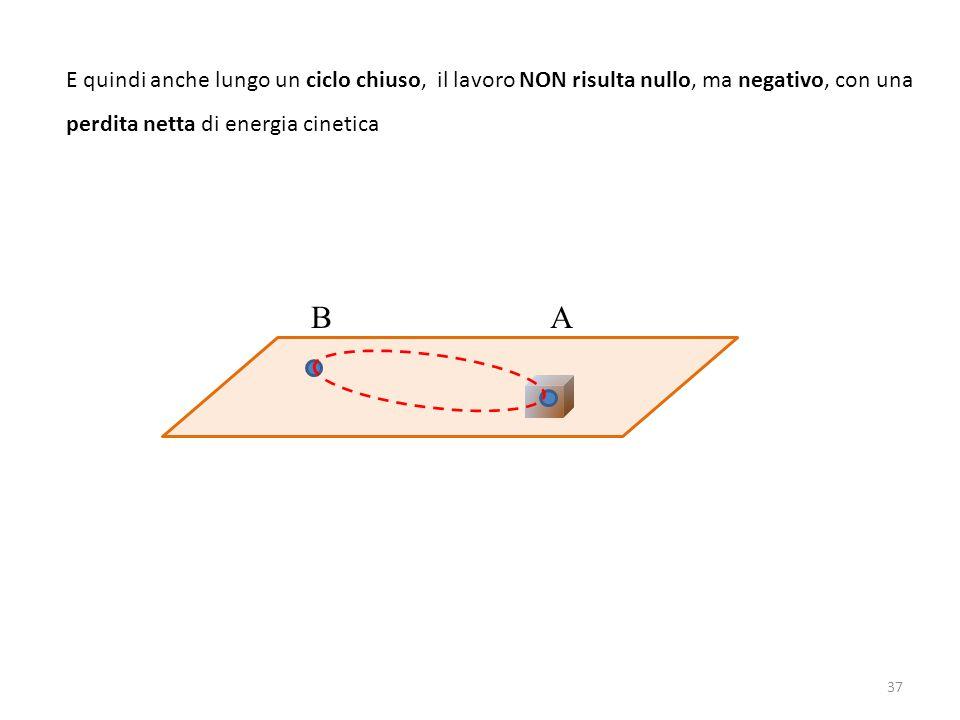 E quindi anche lungo un ciclo chiuso, il lavoro NON risulta nullo, ma negativo, con una perdita netta di energia cinetica AB 37
