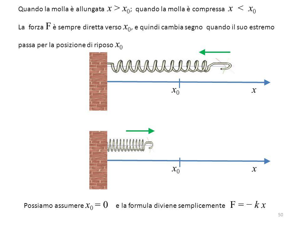 Quando la molla è allungata x > x 0 ; quando la molla è compressa x < x 0 La forza F è sempre diretta verso x 0, e quindi cambia segno quando il suo estremo passa per la posizione di riposo x 0 x0x0 x x0x0 x Possiamo assumere x 0 = 0 e la formula diviene semplicemente F = − k x 50