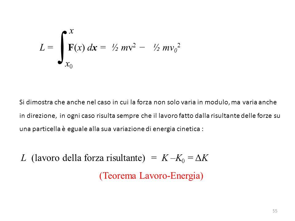 ∫ x0x0 x L = F(x) dx = ½ mv 2 − ½ mv 0 2 Si dimostra che anche nel caso in cui la forza non solo varia in modulo, ma varia anche in direzione, in ogni caso risulta sempre che il lavoro fatto dalla risultante delle forze su una particella è eguale alla sua variazione di energia cinetica : L (lavoro della forza risultante) = K –K 0 = ΔK (Teorema Lavoro-Energia) 55