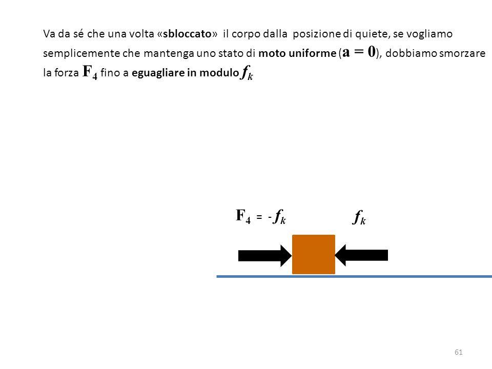 61 Va da sé che una volta «sbloccato» il corpo dalla posizione di quiete, se vogliamo semplicemente che mantenga uno stato di moto uniforme ( a = 0 ), dobbiamo smorzare la forza F 4 fino a eguagliare in modulo f k F 4 = - f k fk fk