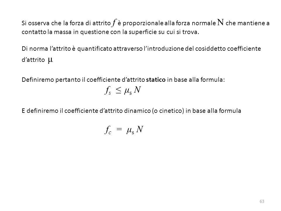 63 Si osserva che la forza di attrito f è proporzionale alla forza normale N che mantiene a contatto la massa in questione con la superficie su cui si trova.