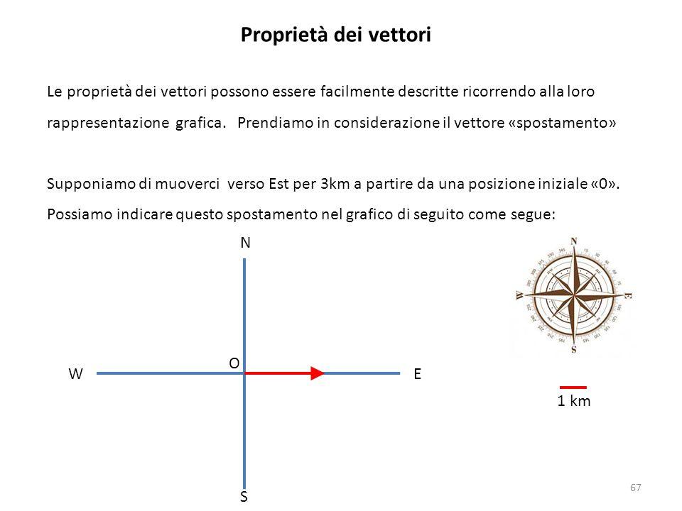 67 Proprietà dei vettori Le proprietà dei vettori possono essere facilmente descritte ricorrendo alla loro rappresentazione grafica.