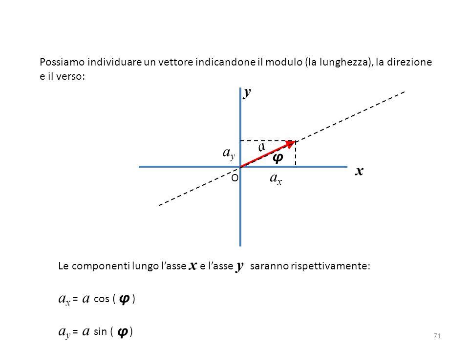 71 Possiamo individuare un vettore indicandone il modulo (la lunghezza), la direzione e il verso: y x O φ a Le componenti lungo l'asse x e l'asse y saranno rispettivamente: a x = a cos ( ) a y = a sin ( ) φ φ axax ayay