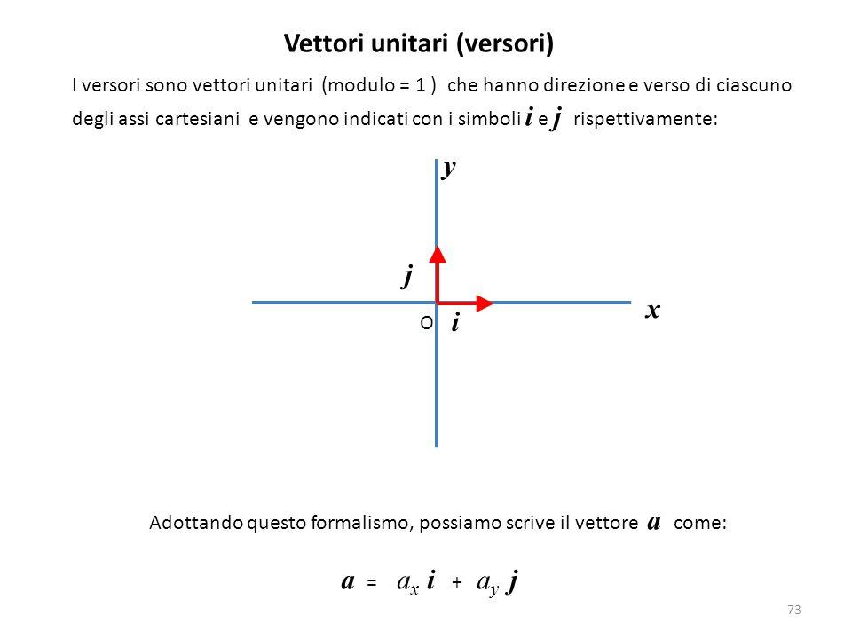 73 Vettori unitari (versori) I versori sono vettori unitari (modulo = 1 ) che hanno direzione e verso di ciascuno degli assi cartesiani e vengono indicati con i simboli i e j rispettivamente: y x O i j Adottando questo formalismo, possiamo scrive il vettore a come: a = a x i + a y j