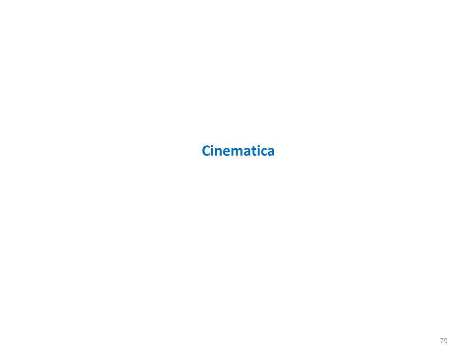 79 Cinematica