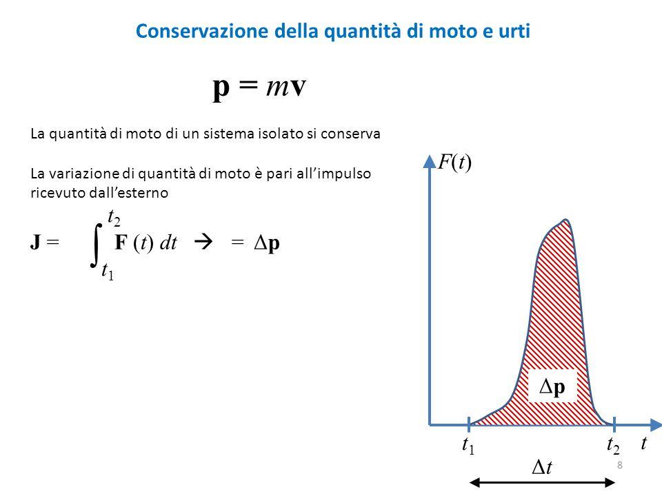Conservazione della quantità di moto e urti p = mv La quantità di moto di un sistema isolato si conserva La variazione di quantità di moto è pari all'impulso ricevuto dall'esterno J = F (t) dt  = Δp ∫ t1t1 t2t2 F(t)F(t) t t2t2 t1t1 ΔtΔt Δp 8