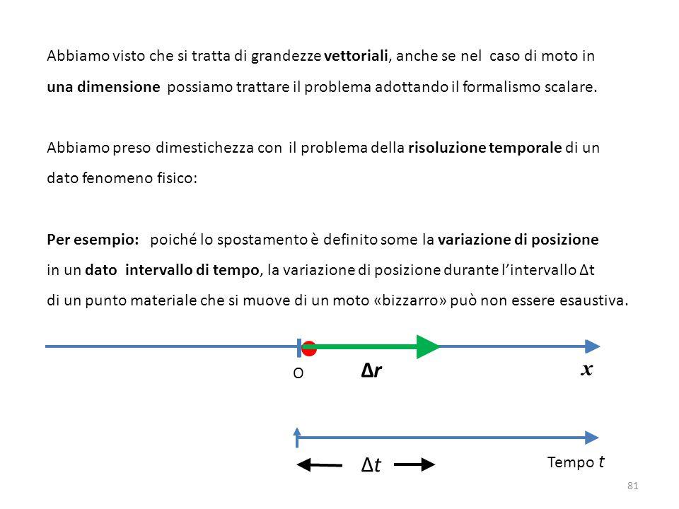 81 Abbiamo visto che si tratta di grandezze vettoriali, anche se nel caso di moto in una dimensione possiamo trattare il problema adottando il formalismo scalare.
