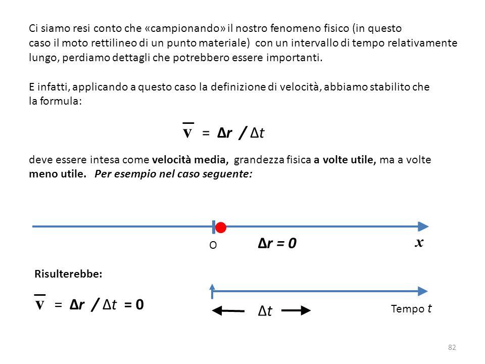 82 v = Δr / Δt Ci siamo resi conto che «campionando» il nostro fenomeno fisico (in questo caso il moto rettilineo di un punto materiale) con un intervallo di tempo relativamente lungo, perdiamo dettagli che potrebbero essere importanti.