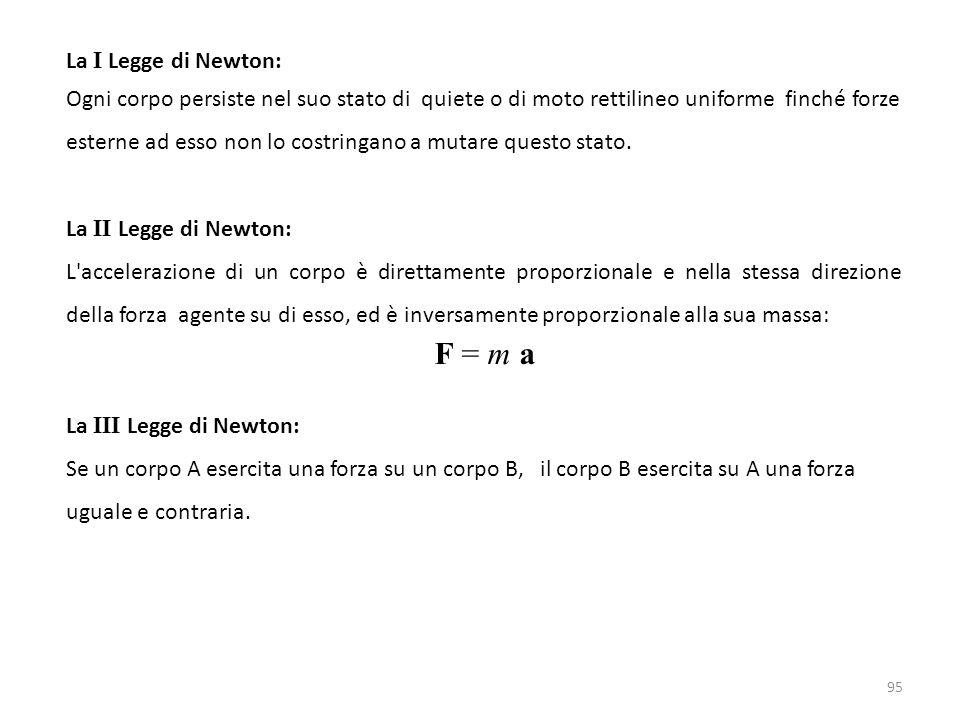 95 La I Legge di Newton: Ogni corpo persiste nel suo stato di quiete o di moto rettilineo uniforme finché forze esterne ad esso non lo costringano a mutare questo stato.