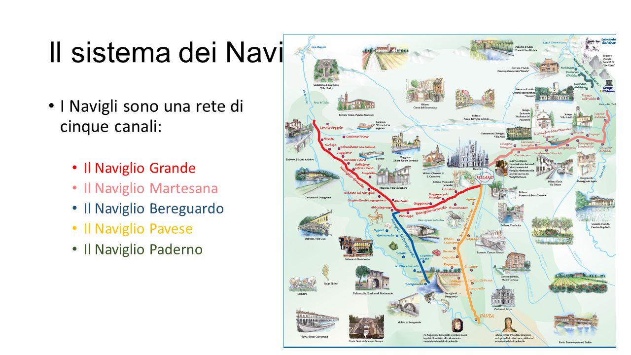 Il sistema dei Navigli I Navigli sono una rete di cinque canali: Il Naviglio Grande Il Naviglio Martesana Il Naviglio Bereguardo Il Naviglio Pavese Il Naviglio Paderno