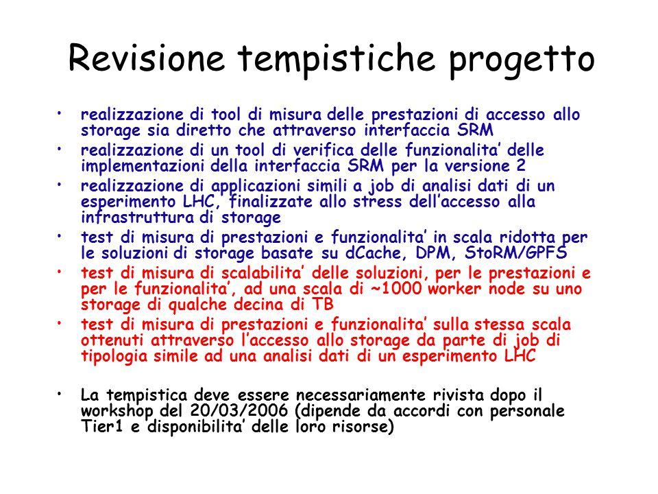 iSCSI Due settimane di ritardo –problemi di porting di tool di misura –anticipazione attivita' valutazione prodotti in conto visione (occasione di avere un Promise VTrack M500i) in corso