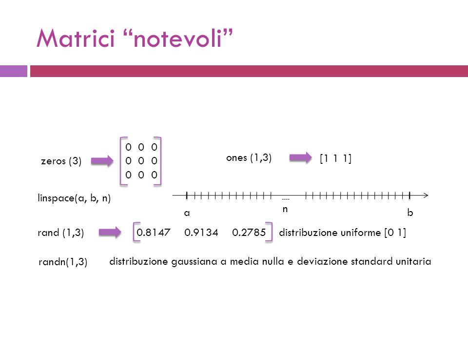 Matrici notevoli zeros (3) 0 0 0 ones (1,3) rand (1,3)0.8147 0.9134 0.2785distribuzione uniforme [0 1] randn(1,3) distribuzione gaussiana a media nulla e deviazione standard unitaria [1 1 1] linspace(a, b, n) ab n
