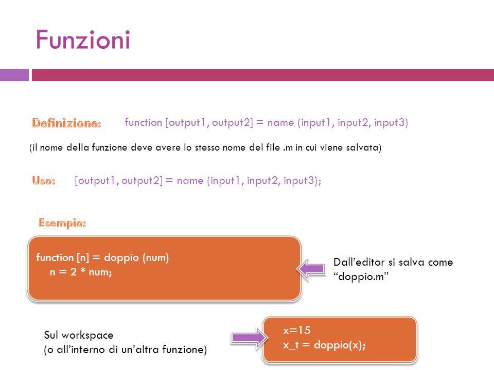 Funzioni function [output1, output2] = name (input1, input2, input3) (il nome della funzione deve avere lo stesso nome del file.m in cui viene salvata) [output1, output2] = name (input1, input2, input3); function [n] = doppio (num) n = 2 * num; x=15 x_t = doppio(x); Dall'editor si salva come doppio.m Sul workspace (o all'interno di un'altra funzione)