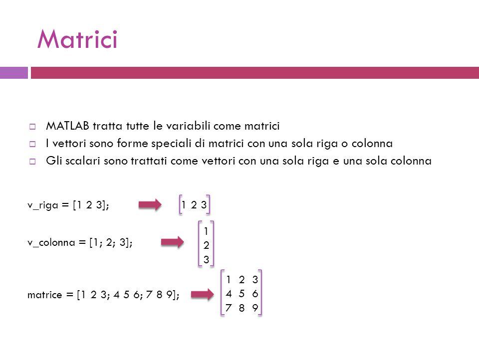 Matrici  MATLAB tratta tutte le variabili come matrici  I vettori sono forme speciali di matrici con una sola riga o colonna  Gli scalari sono trattati come vettori con una sola riga e una sola colonna v_riga = [1 2 3]; v_colonna = [1; 2; 3]; matrice = [1 2 3; 4 5 6; 7 8 9]; 1 2 3 123123 4 5 6 7 8 9