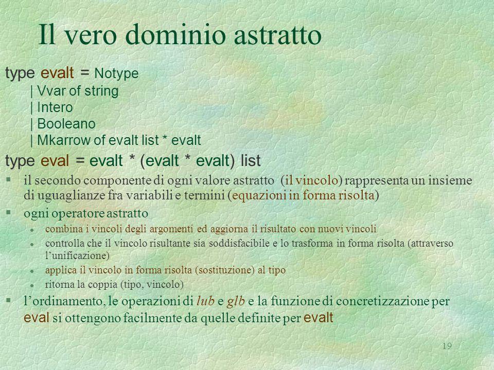 19 Il vero dominio astratto type evalt = Notype | Vvar of string | Intero | Booleano | Mkarrow of evalt list * evalt type eval = evalt * (evalt * eval