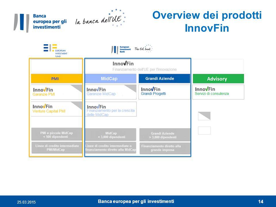 Overview dei prodotti InnovFin 14 25.03.2015 Banca europea per gli investimenti