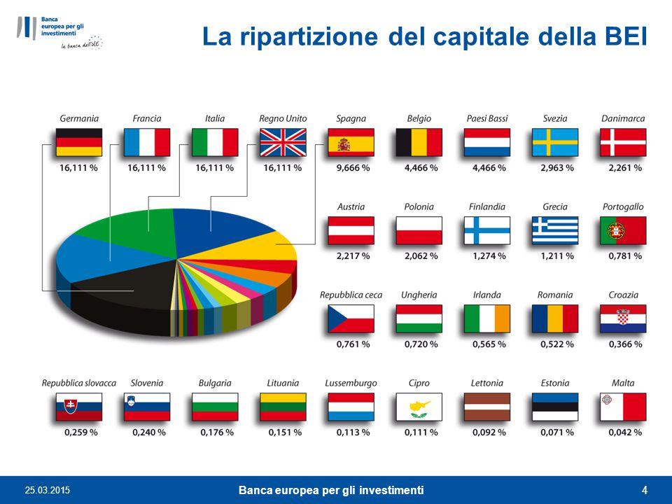La ripartizione del capitale della BEI Banca europea per gli investimenti4 25.03.2015