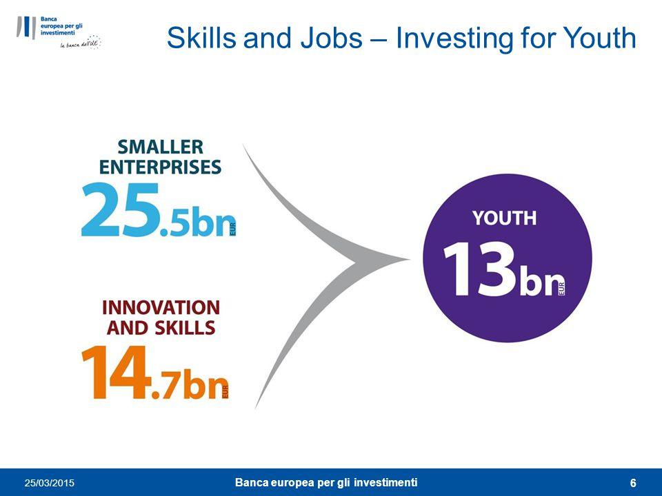 Skills and Jobs – Investing for Youth 25/03/2015 6 Banca europea per gli investimenti