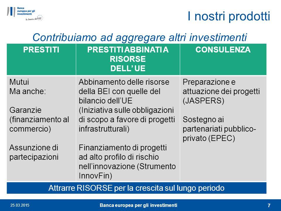 I nostri prodotti Contribuiamo ad aggregare altri investimenti 25.03.2015 7 PRESTITIPRESTITI ABBINATI A RISORSE DELL' UE CONSULENZA Mutui Ma anche: Ga