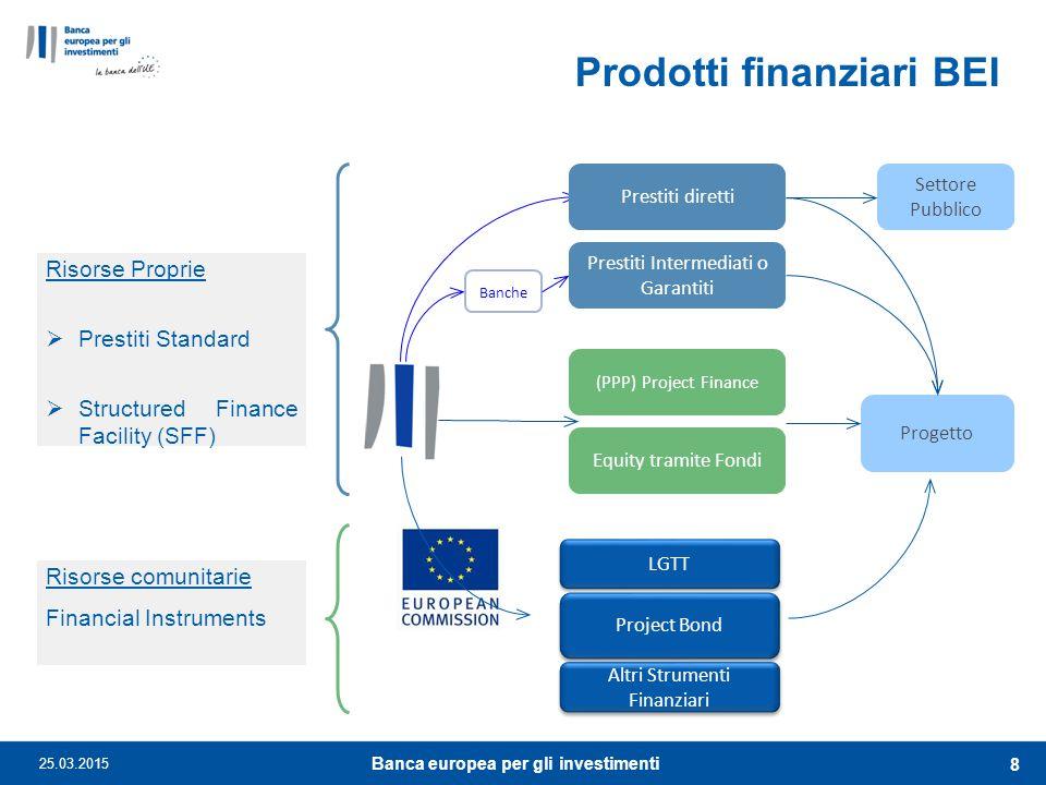 Prestiti diretti Progetto (PPP) Project Finance Equity tramite Fondi LGTT Prestiti Intermediati o Garantiti Banche Settore Pubblico Project Bond Altri