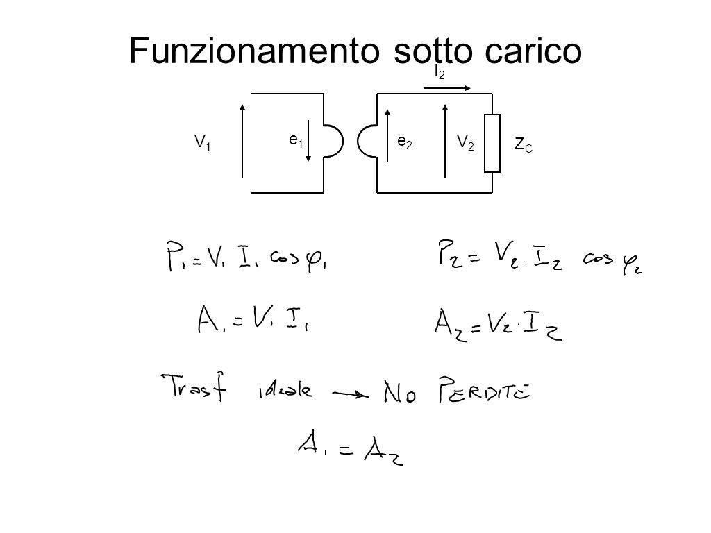 Funzionamento sotto carico V1V1 V2V2 ZCZC e1e1 e2e2 I2I2