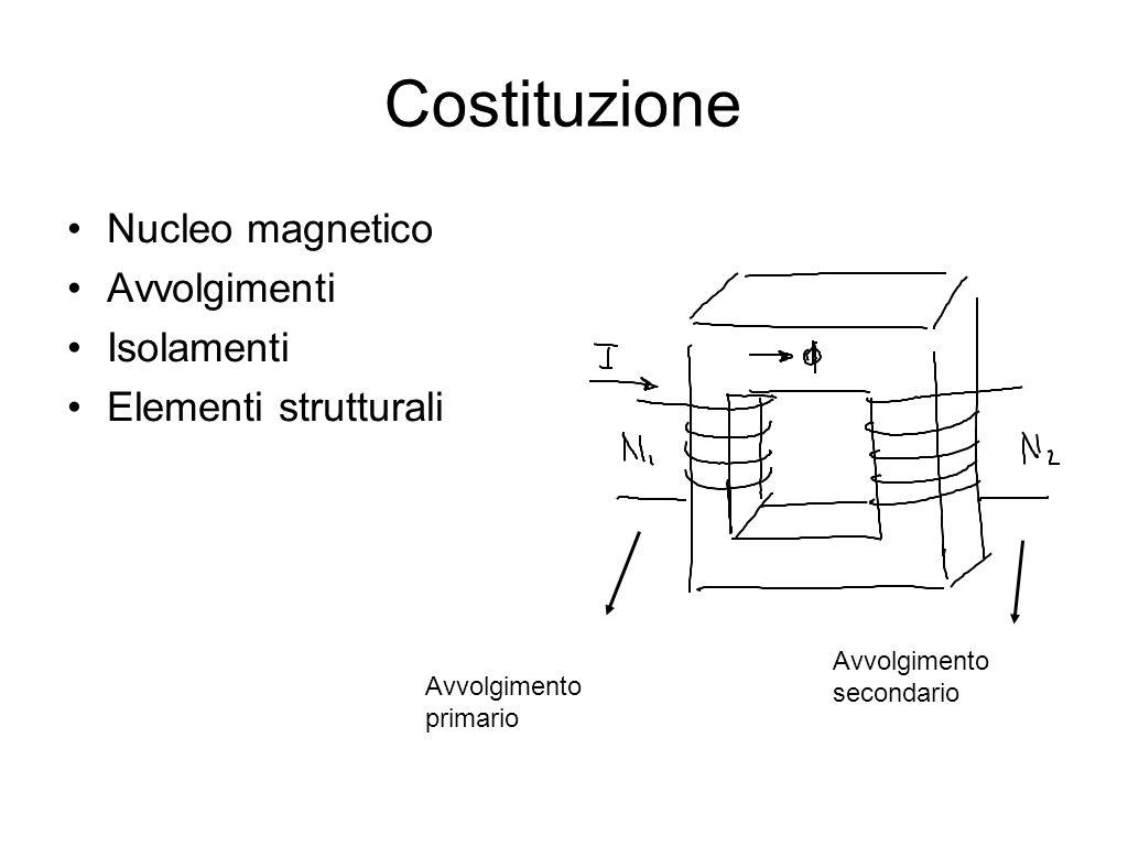Costituzione Nucleo magnetico Avvolgimenti Isolamenti Elementi strutturali Avvolgimento primario Avvolgimento secondario