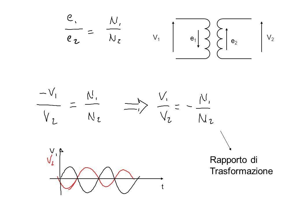 e1e1 e2e2 V2V2 V1V1 Rapporto di Trasformazione t