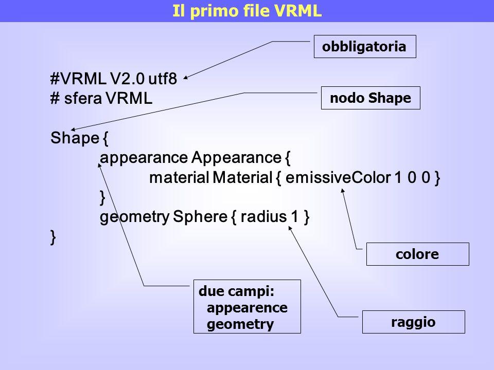 Il primo file VRML #VRML V2.0 utf8 # sfera VRML Shape { appearance Appearance { material Material { emissiveColor 1 0 0 } } geometry Sphere { radius 1