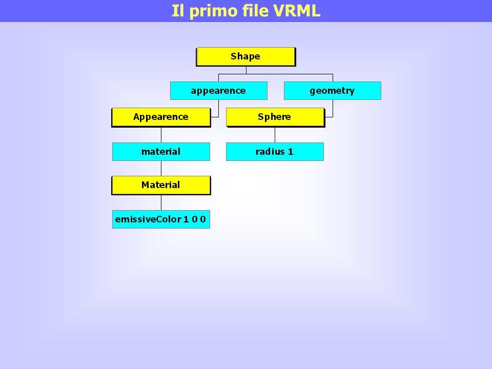 Il primo file VRML