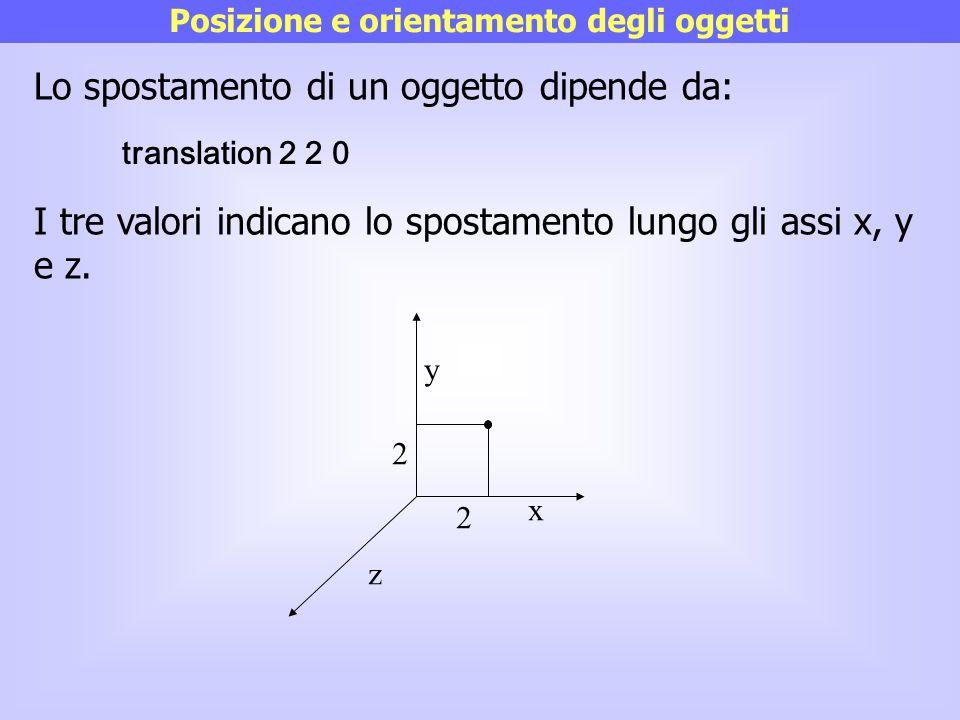 Posizione e orientamento degli oggetti Lo spostamento di un oggetto dipende da: I tre valori indicano lo spostamento lungo gli assi x, y e z. translat