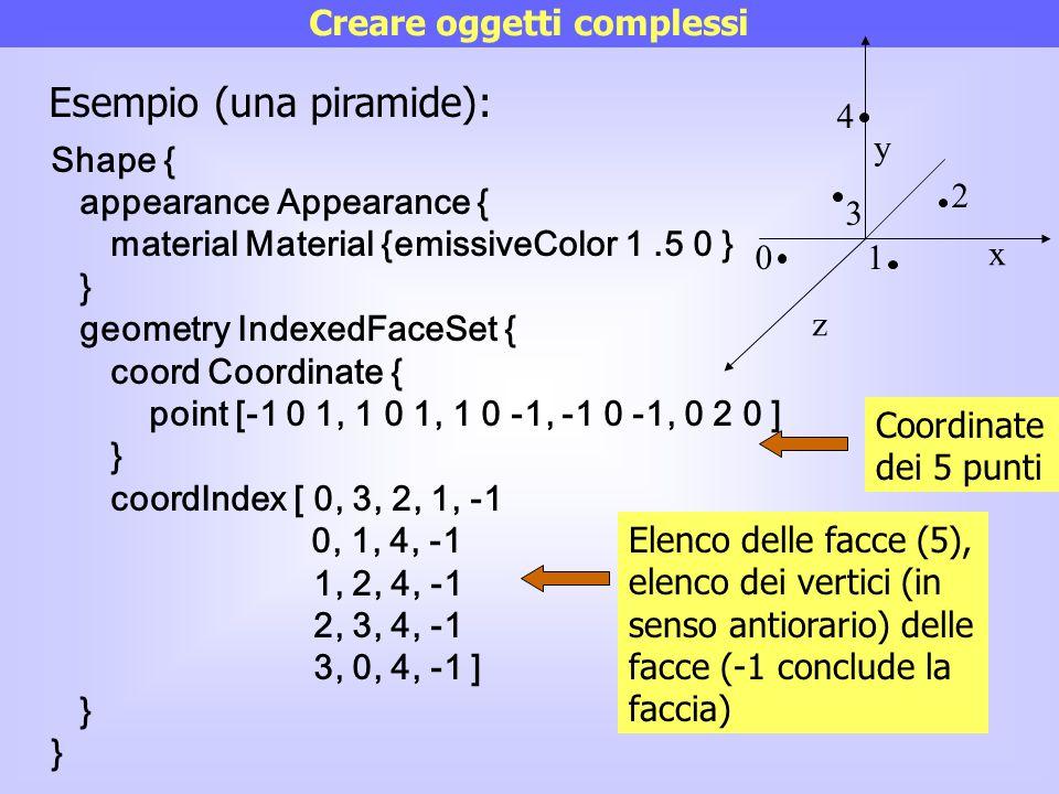 Creare oggetti complessi Esempio (una piramide): Shape { appearance Appearance { material Material {emissiveColor 1.5 0 } } geometry IndexedFaceSet {