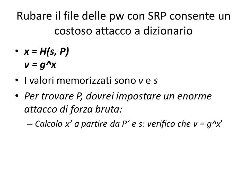Rubare il file delle pw con SRP consente un costoso attacco a dizionario x = H(s, P) v = g^x I valori memorizzati sono v e s Per trovare P, dovrei impostare un enorme attacco di forza bruta: – Calcolo x' a partire da P' e s: verifico che v = g^x'