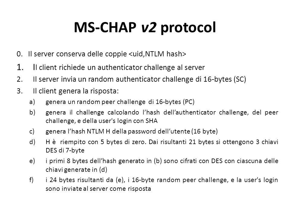 0. Il server conserva delle coppie 1.I l client richiede un authenticator challenge al server 2.Il server invia un random authenticator challenge di 1