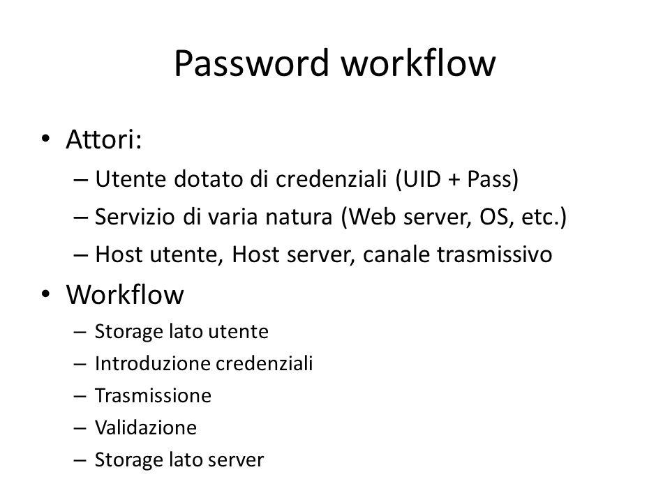 Password workflow Attori: – Utente dotato di credenziali (UID + Pass) – Servizio di varia natura (Web server, OS, etc.) – Host utente, Host server, canale trasmissivo Workflow – Storage lato utente – Introduzione credenziali – Trasmissione – Validazione – Storage lato server
