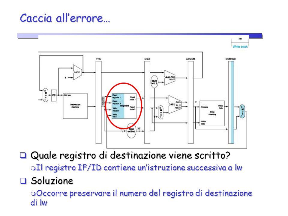 Caccia all'errore…  Quale registro di destinazione viene scritto?  Il registro IF/ID contiene un'istruzione successiva a lw  Soluzione  Occorre pr