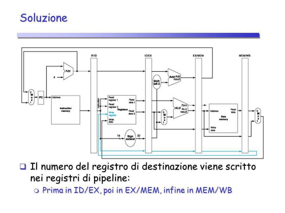 Soluzione  Il numero del registro di destinazione viene scritto nei registri di pipeline:  Prima in ID/EX, poi in EX/MEM, infine in MEM/WB