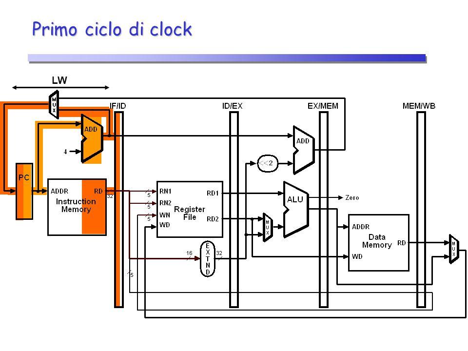 Primo ciclo di clock LW