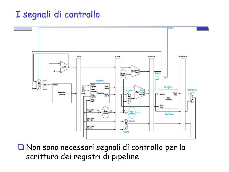 I segnali di controllo  Non sono necessari segnali di controllo per la scrittura dei registri di pipeline