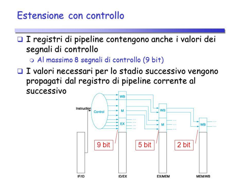 Estensione con controllo  I registri di pipeline contengono anche i valori dei segnali di controllo  Al massimo 8 segnali di controllo (9 bit)  I v