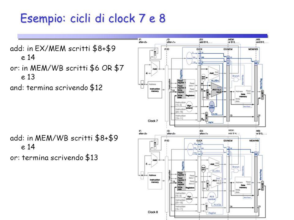 Esempio: cicli di clock 7 e 8 add: in EX/MEM scritti $8+$9 e 14 or: in MEM/WB scritti $6 OR $7 e 13 and: termina scrivendo $12 add: in MEM/WB scritti