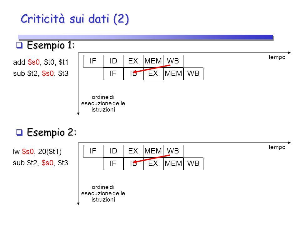 Criticità sui dati (2)  Esempio 1:  Esempio 2: IDIFEXMEM WB lw $s0, 20($t1) tempo IDIFEXMEM WB ordine di esecuzione delle istruzioni sub $t2, $s0, $