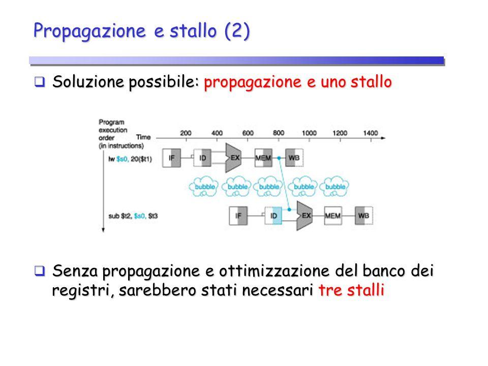 Propagazione e stallo (2)  Soluzione possibile: propagazione e uno stallo  Senza propagazione e ottimizzazione del banco dei registri, sarebbero sta