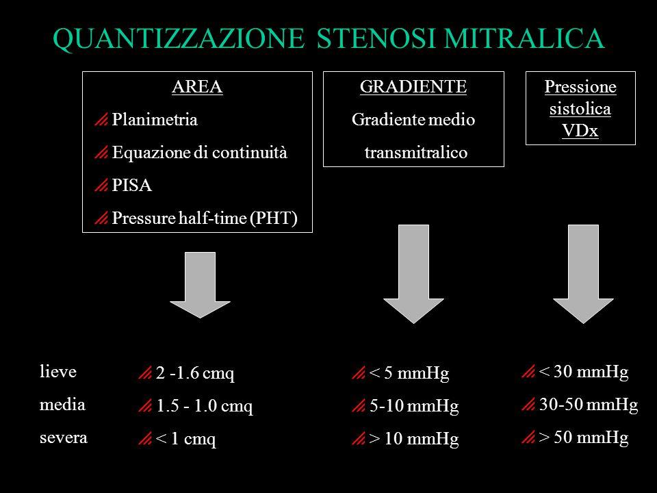 AREA  Planimetria  Equazione di continuità  PISA  Pressure half-time (PHT) GRADIENTE Gradiente medio transmitralico QUANTIZZAZIONE STENOSI MITRALI