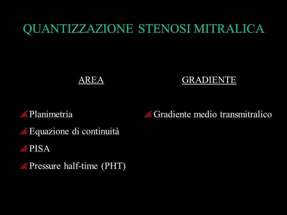 QUANTIZZAZIONE STENOSI MITRALICA AREA  Planimetria  Equazione di continuità  PISA  Pressure half-time (PHT) GRADIENTE  Gradiente medio transmitra